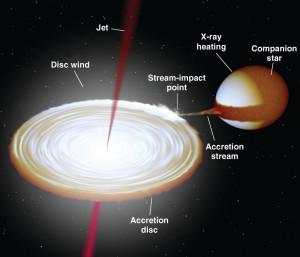 Ultra-luminous X-ray sources ULXs