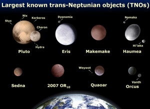 Worlds in Collision Immanuel Velikovsky evidence proof colliding planets