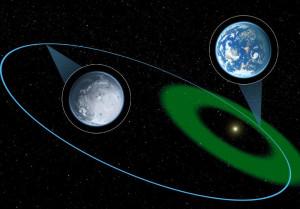 worlds in collision evidence Immanuel Velikovsky