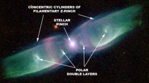 z-pinch formation origin universe plasma double layers