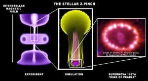zeta pinch eu theory theta-pinch