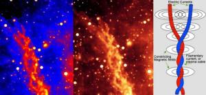 plasma cosmology plasma z pinch birkeland currents filaments