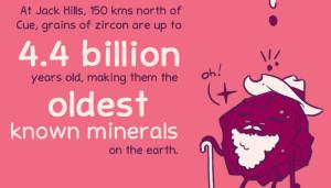 zircons crystals diamonds oldest earth found australia eu theory